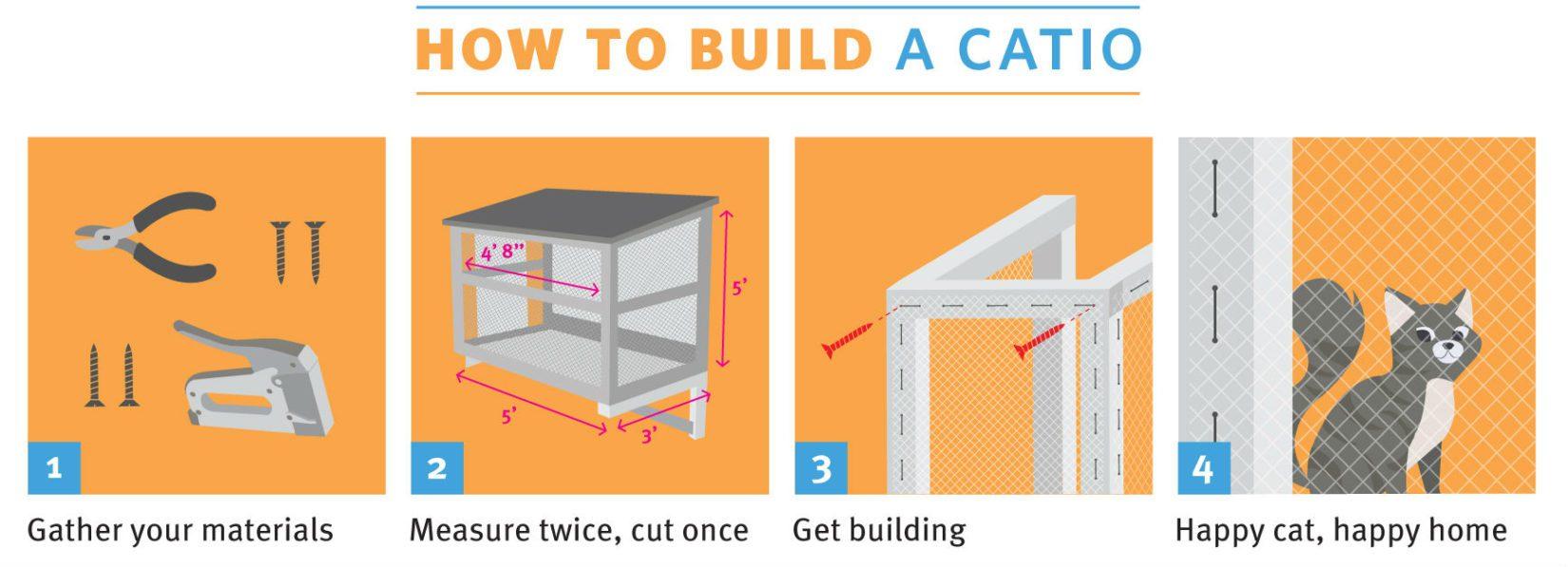 Build a catio | BC SPCA