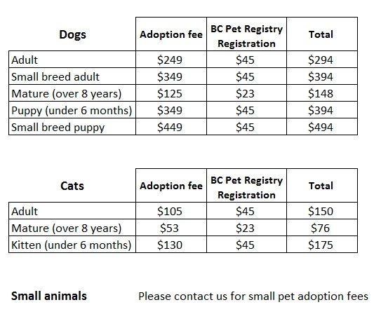 Williams Lake & District Branch Adoption Fees Chart
